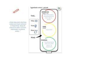 Sygnalizator emocji ipotrzeb – karta pracy