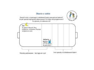 Wewnętrzna bateria – karta pracy